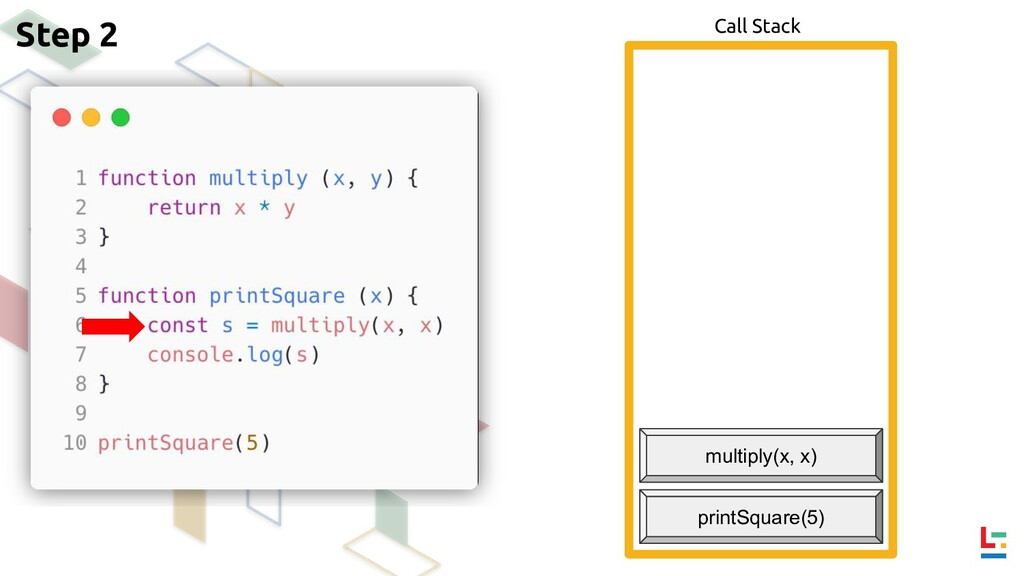 Call Stack Step 2 printSquare(5) multiply(x, x)