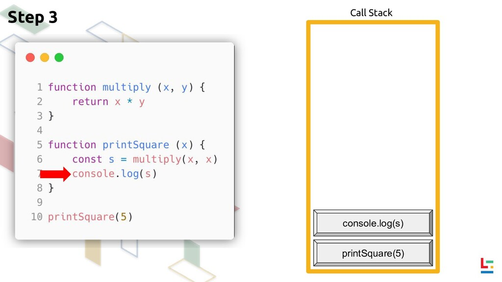 Call Stack Step 3 printSquare(5) console.log(s)