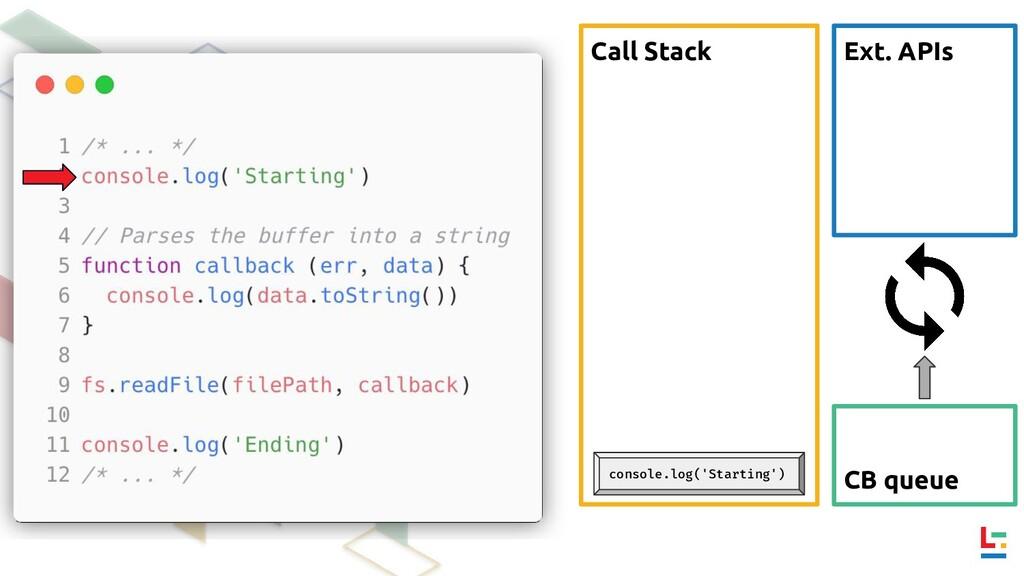 Call Stack Ext. APIs CB queue console.log('Star...