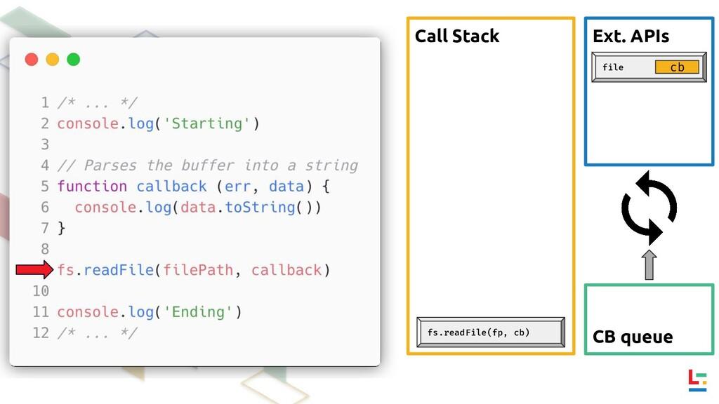 Call Stack Ext. APIs CB queue fs.readFile(fp, c...