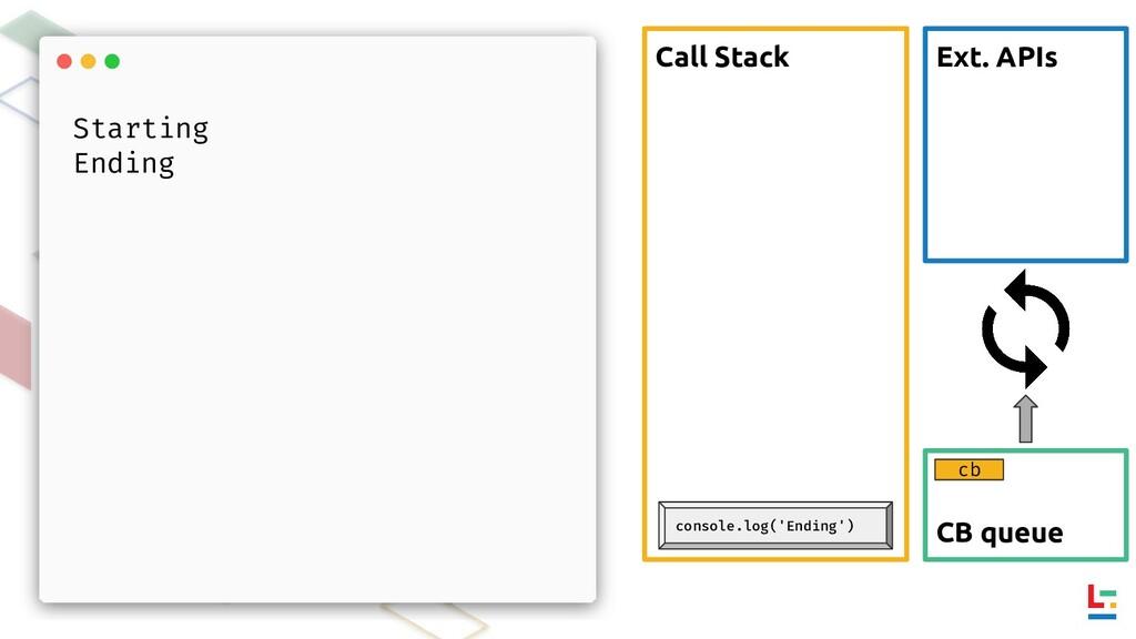 Call Stack Ext. APIs CB queue console.log('Endi...