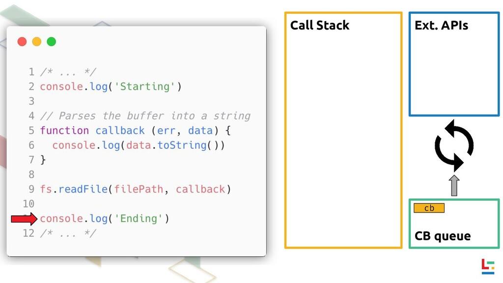 Call Stack Ext. APIs CB queue cb