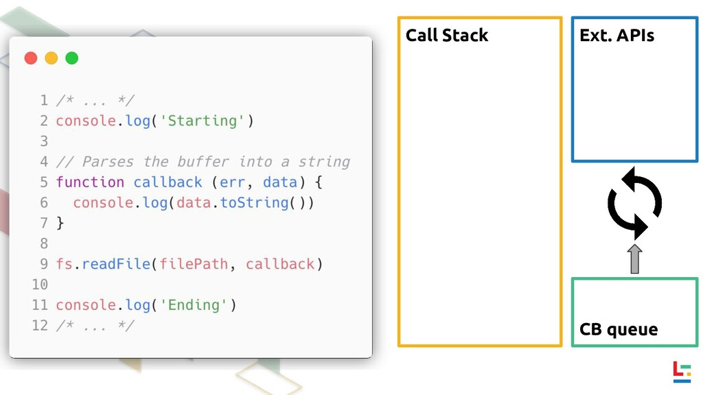 Call Stack Ext. APIs CB queue