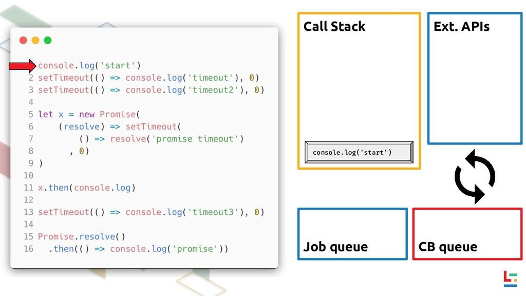Call Stack Ext. APIs CB queue Job queue console...