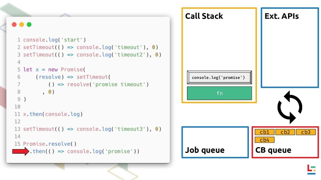 Call Stack Ext. APIs CB queue Job queue fn cons...