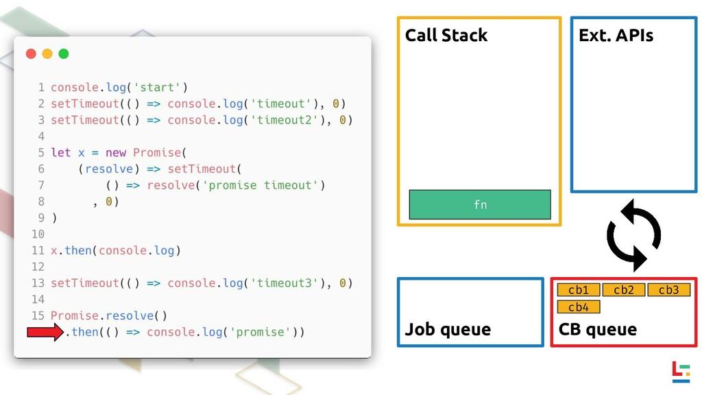 Call Stack Ext. APIs CB queue Job queue fn cb1 ...