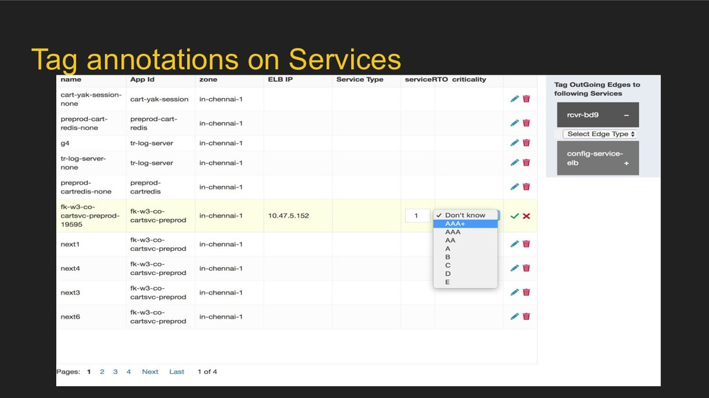 Tag annotations on Services