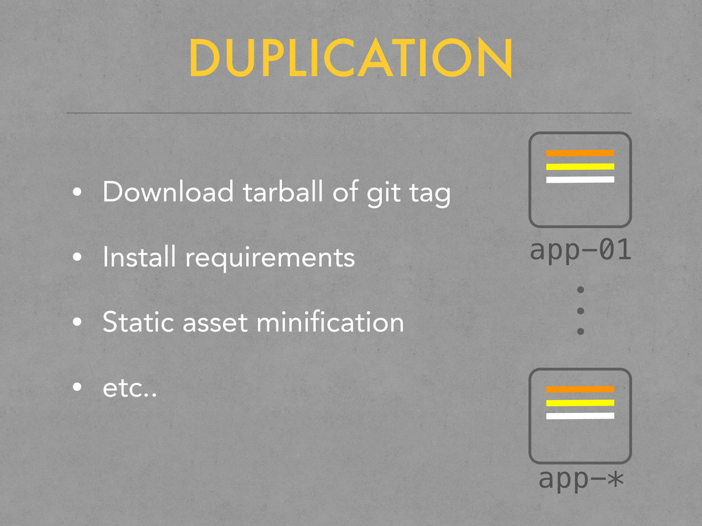 DUPLICATION • Download tarball of git tag • Ins...