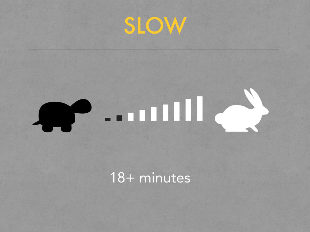 SLOW 18+ minutes