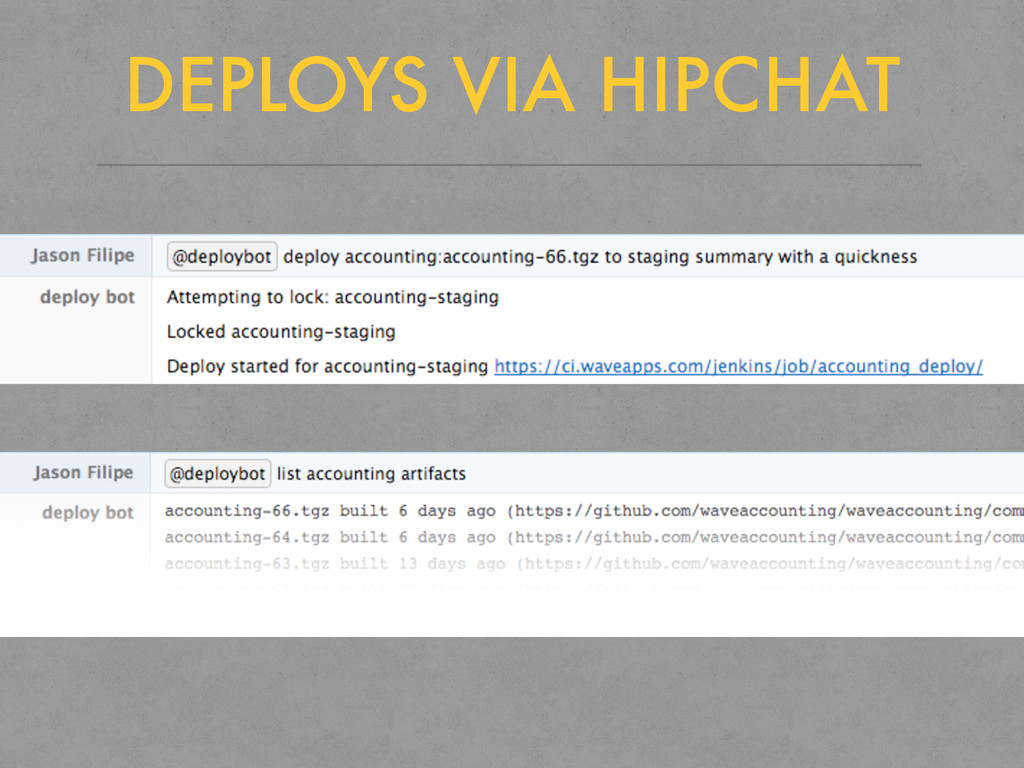 DEPLOYS VIA HIPCHAT