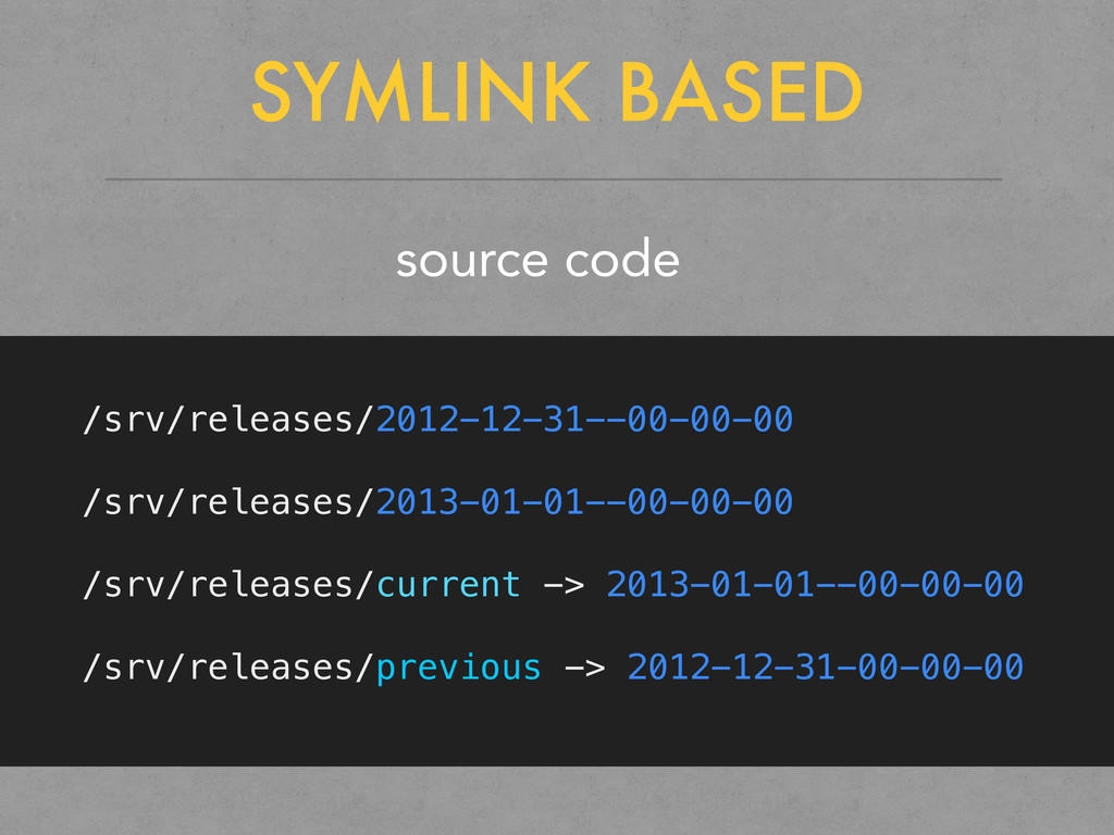 SYMLINK BASED source code /srv/releases/2012-12...