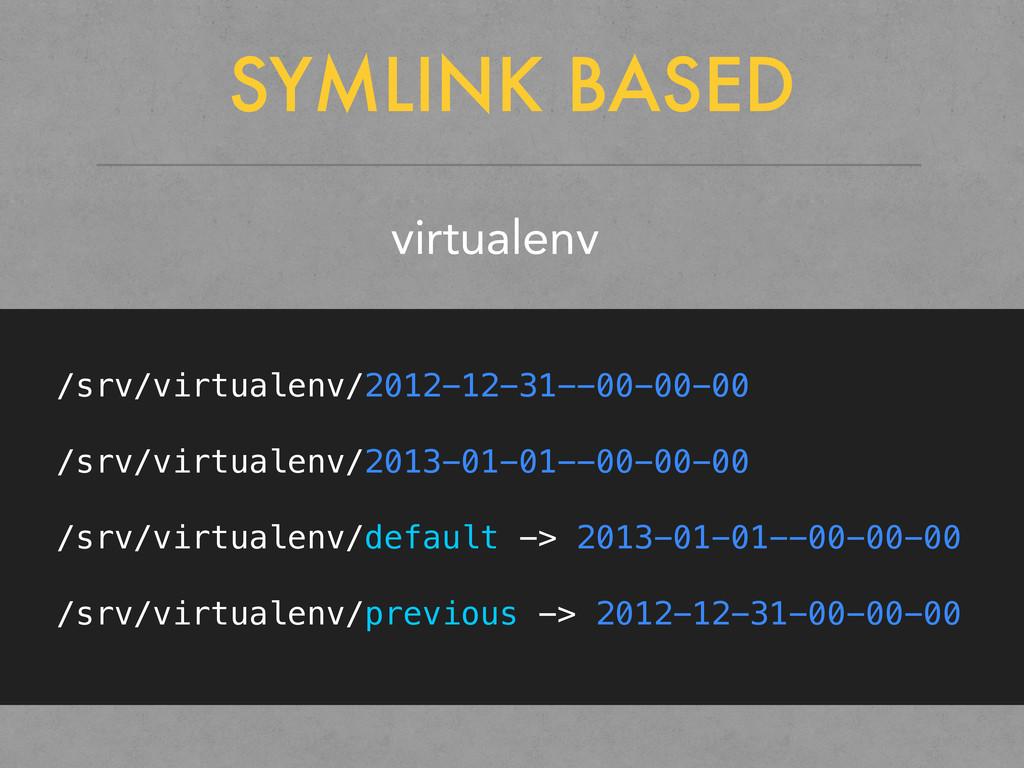 SYMLINK BASED virtualenv /srv/virtualenv/2012-1...