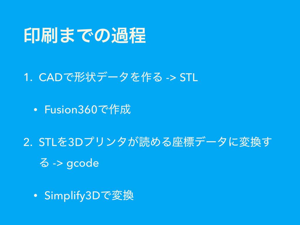 ҹ·Ͱͷաఔ 1. CADͰܗঢ়σʔλΛ࡞Δ -> STL • Fusion360Ͱ࡞ 2...