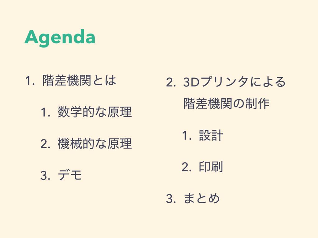 Agenda 1. ֊ࠩػؔͱ 1. ֶతͳݪཧ 2. ػցతͳݪཧ 3. σϞ 2. 3...