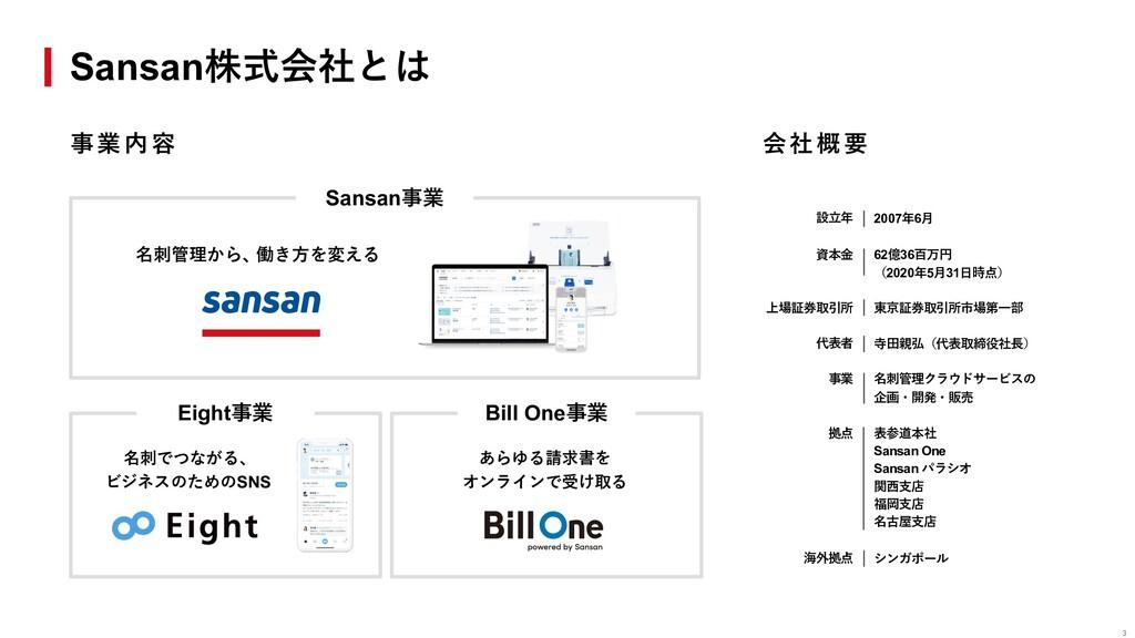 Sansan株式会社とは 3 名刺管理から、働き⽅を変える 名刺でつながる、 ビジネスのための...