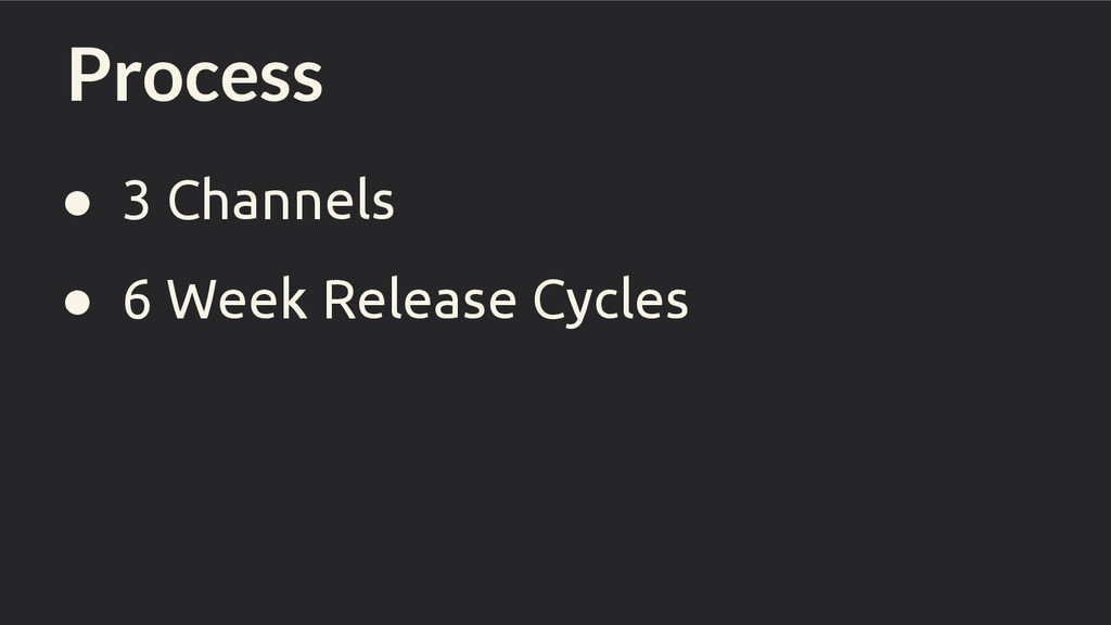 Process ● 3 Channels ● 6 Week Release Cycles