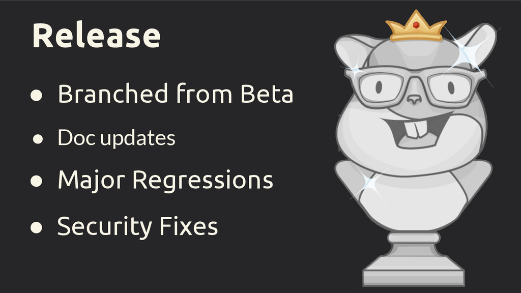Release ● Branched from Beta ● Doc updates ● Ma...