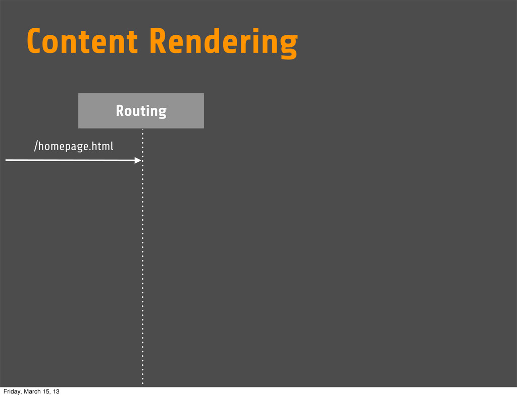 Routing /homepage.html Content Rendering Friday...