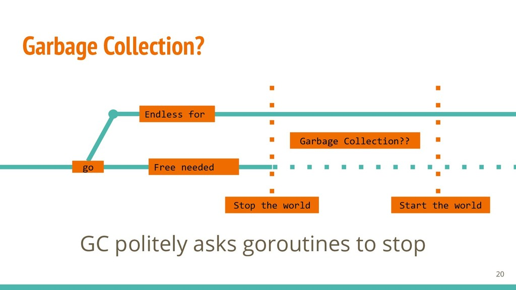 Garbage Collection? Free needed go GC politely ...