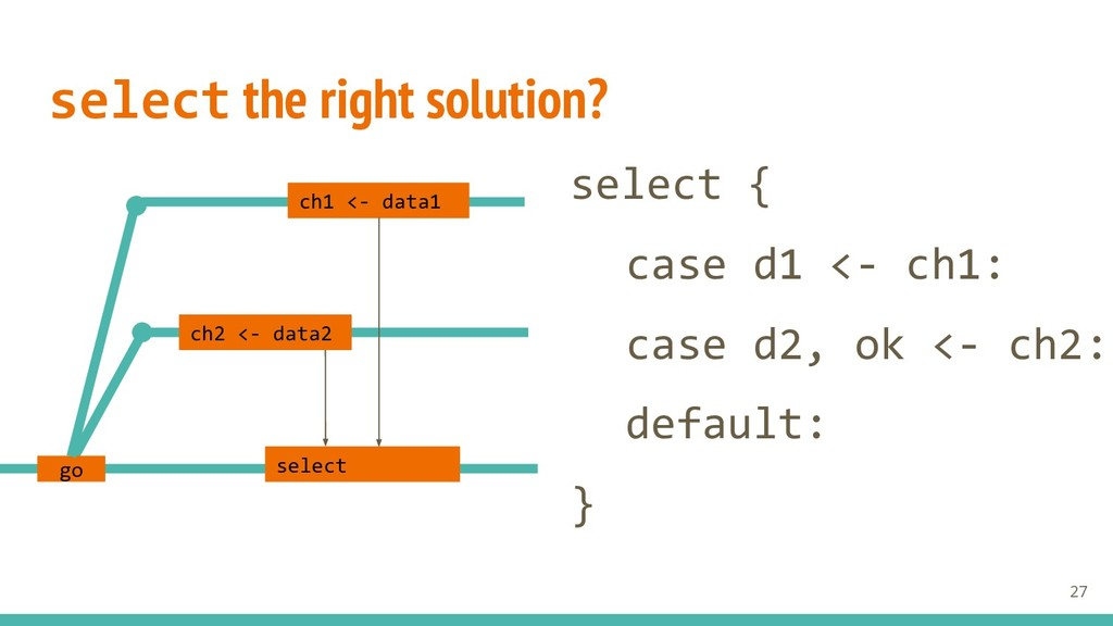 select the right solution? select { case d1 <- ...