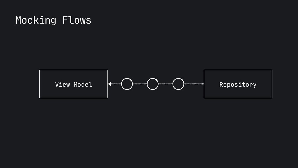 Mocking Flows View Model Repository