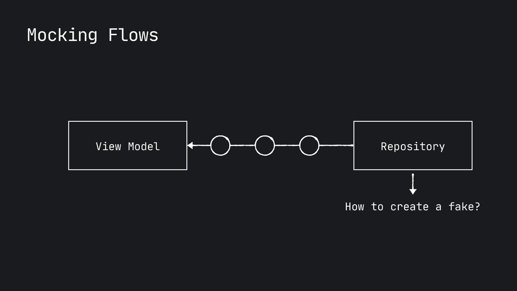 Mocking Flows View Model Repository How to crea...