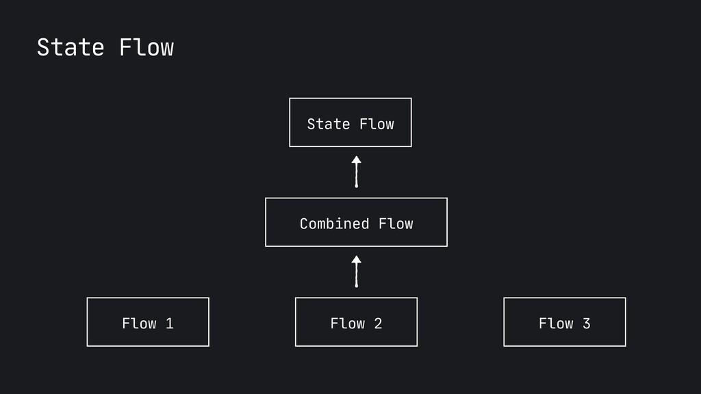 State Flow State Flow Flow 1 Flow 2 Flow 3 Comb...