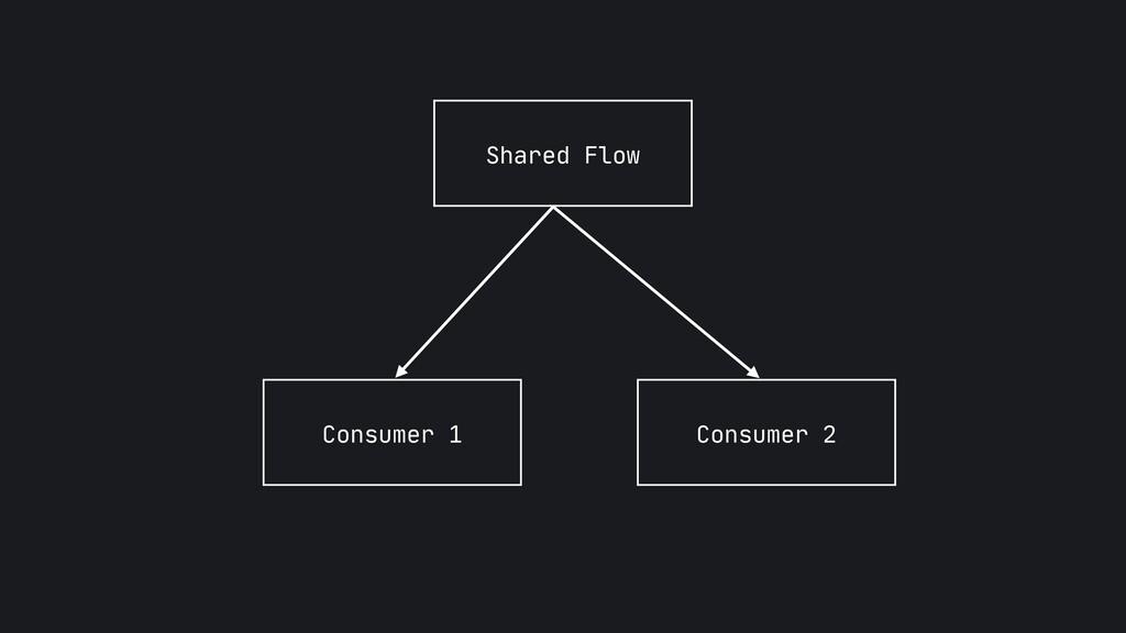 Shared Flow Consumer 1 Consumer 2