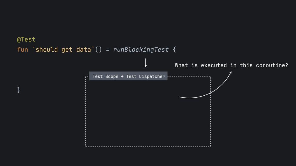 @Test  fun `should get data`() = runBlockingTes...