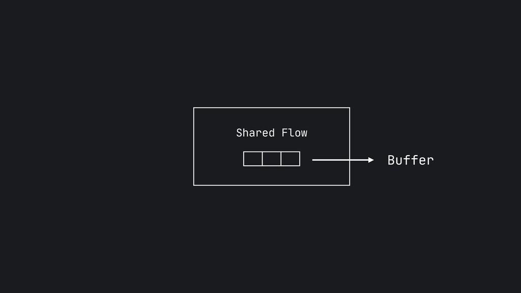 Shared Flow Buffer