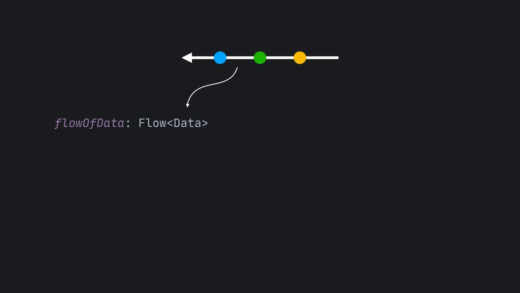 flowOfData: Flow<Data>  .filter { it.locationTy...