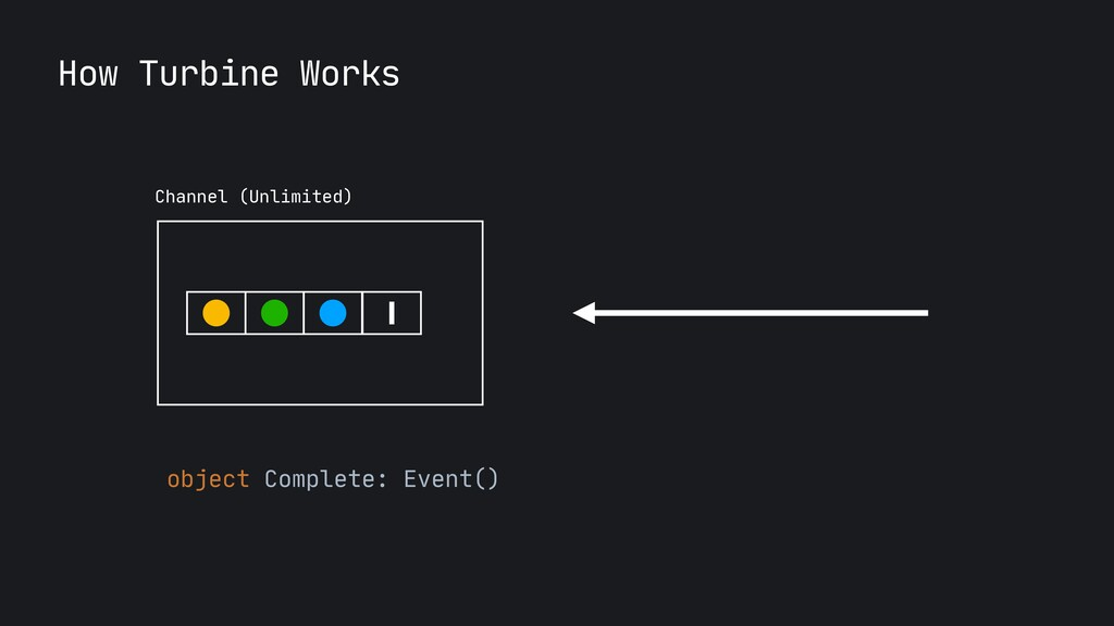 object Complete: Event() How Turbine Works Chan...