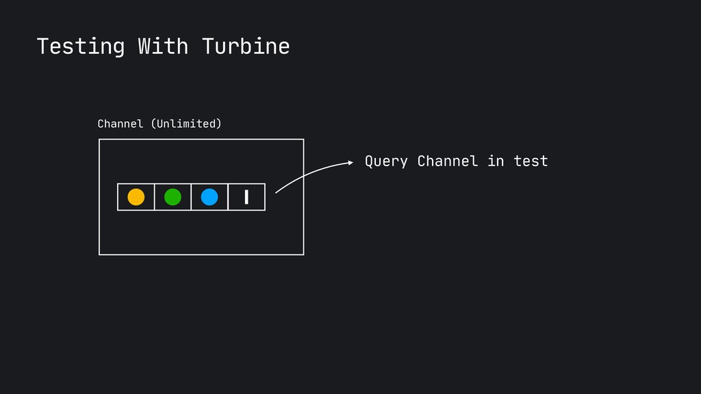 Channel (Unlimited) Testing With Turbine Query ...
