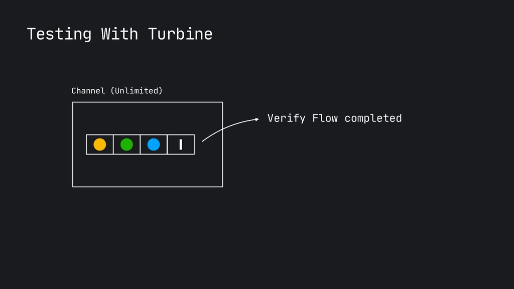 Channel (Unlimited) Testing With Turbine Verify...