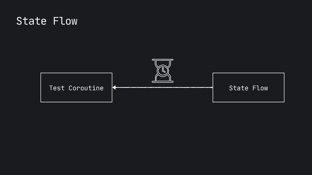 State Flow Test Coroutine State Flow