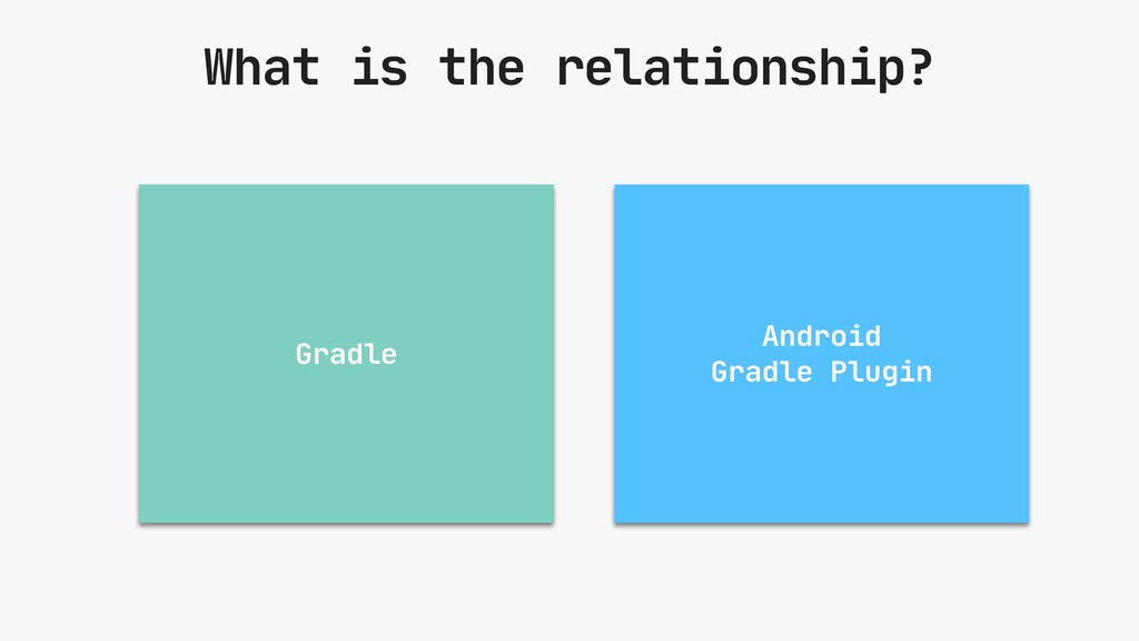 What is the relationship? Android   Gradle Plug...