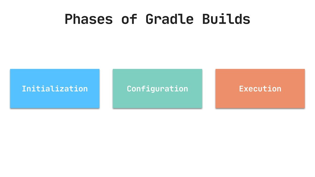 Phases of Gradle Builds Initialization Configur...