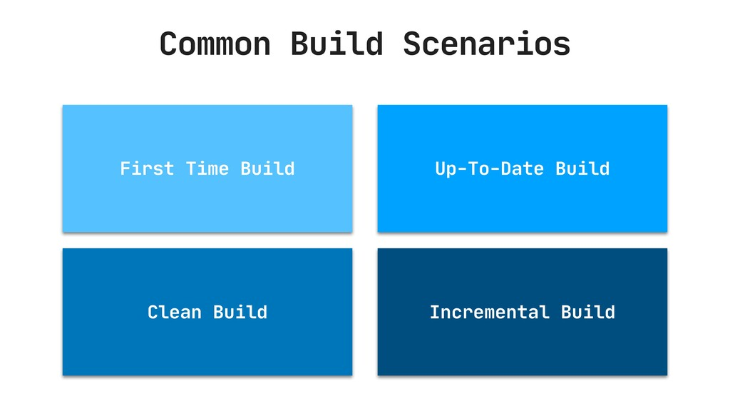Common Build Scenarios First Time Build Up-To-D...