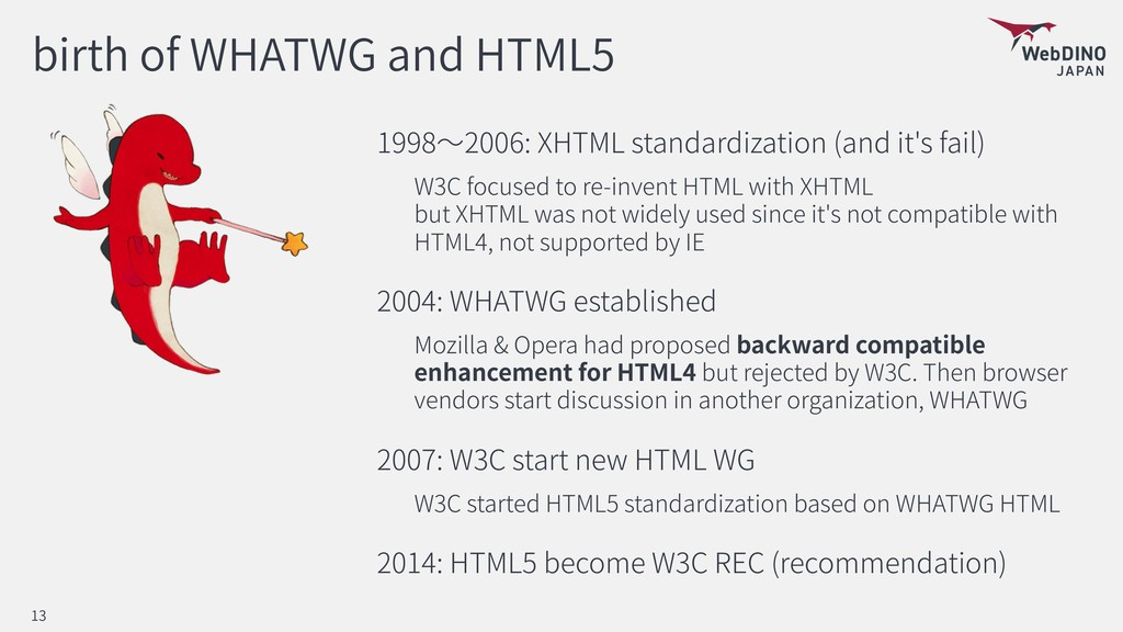 birth of WHATWG and HTML5 1998 2006: XHTML stan...