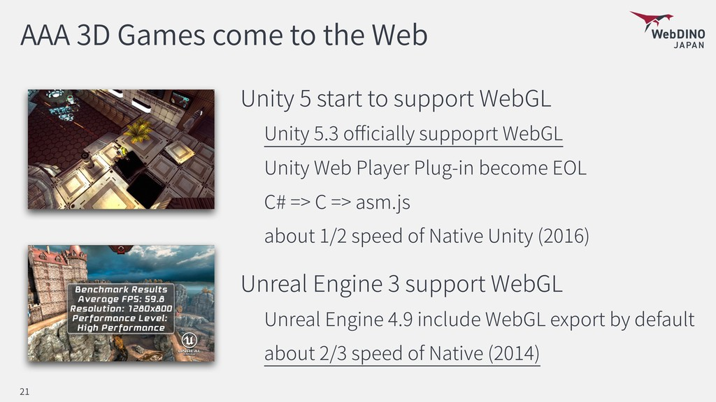 AAA 3D Games come to the Web Unity 5 start to s...