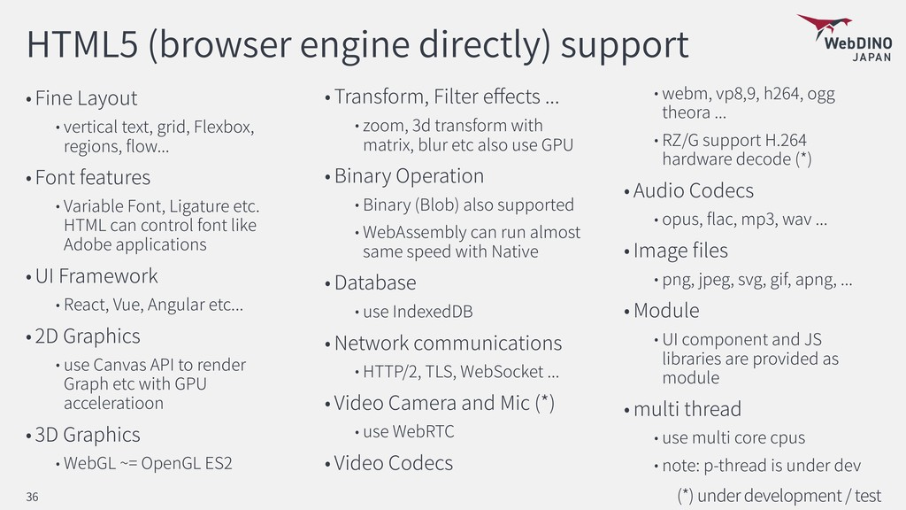 HTML5 (browser engine directly) support Fine La...