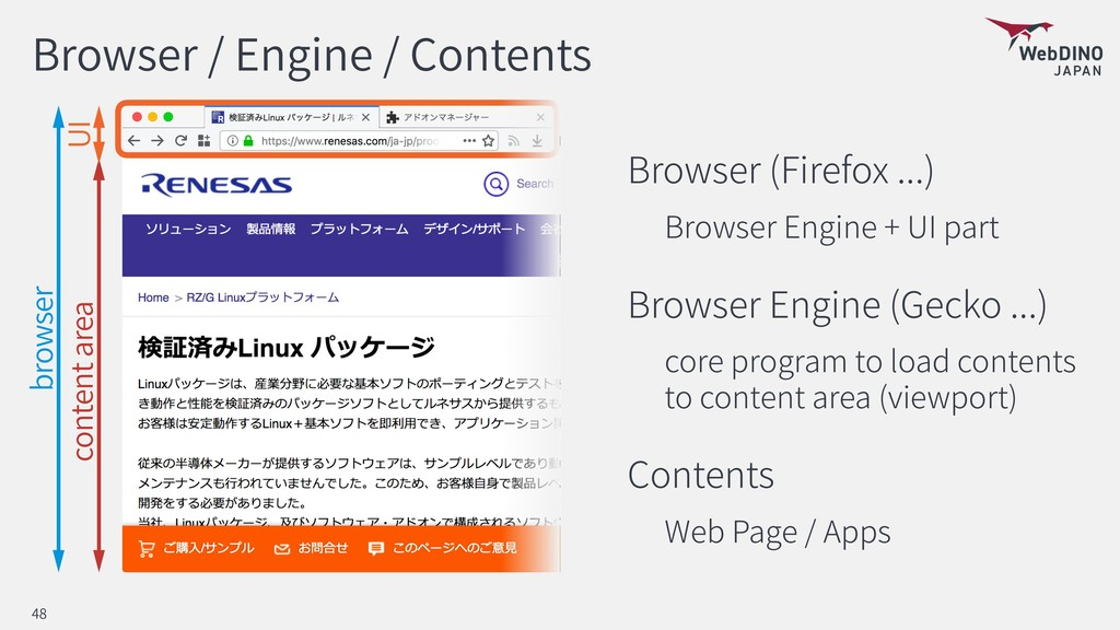 Browser / Engine / Contents Browser (Firefox .....