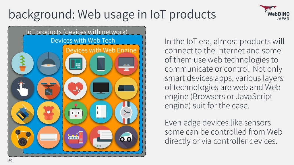 IoT products (devices with network) Devices wit...