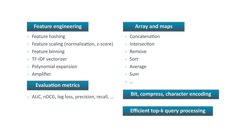 - Feature hashing - Feature scaling (normalizac...