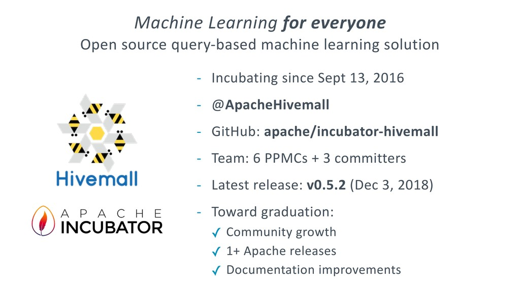 Machine Learning for everyone Open source quer...