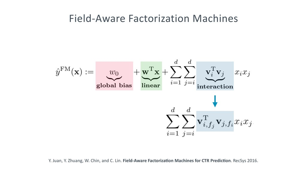 Field-Aware Factorization Machines Y. Juan, Y. ...