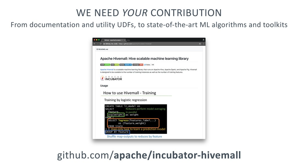 WE NEED YOUR CONTRIBUTION From documentation an...
