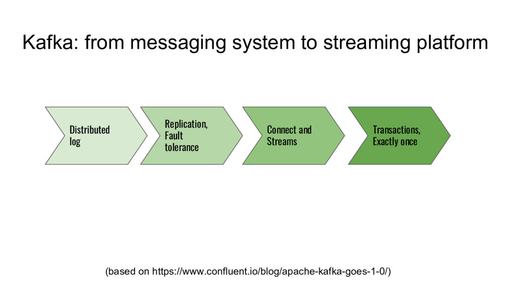 Kafka: from messaging system to streaming platf...