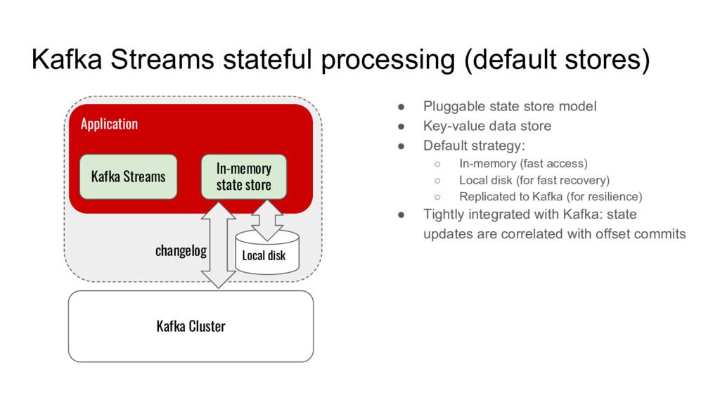 Kafka Streams stateful processing (default stor...