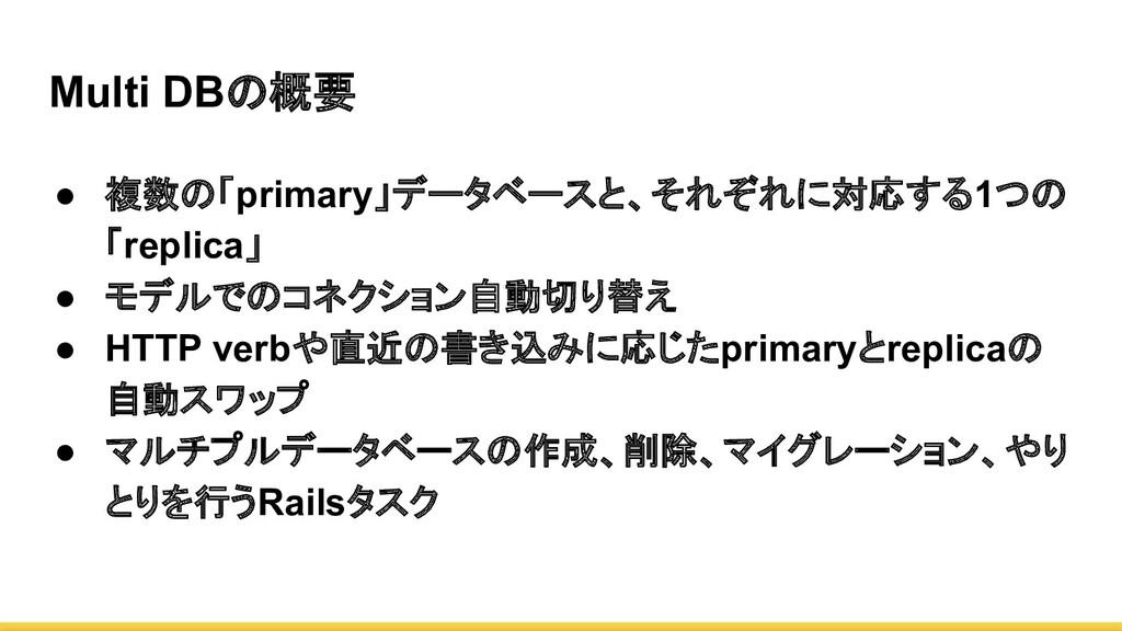 ● 複数の「primary」データベースと、それぞれに対応する1つの 「replica」 ● ...